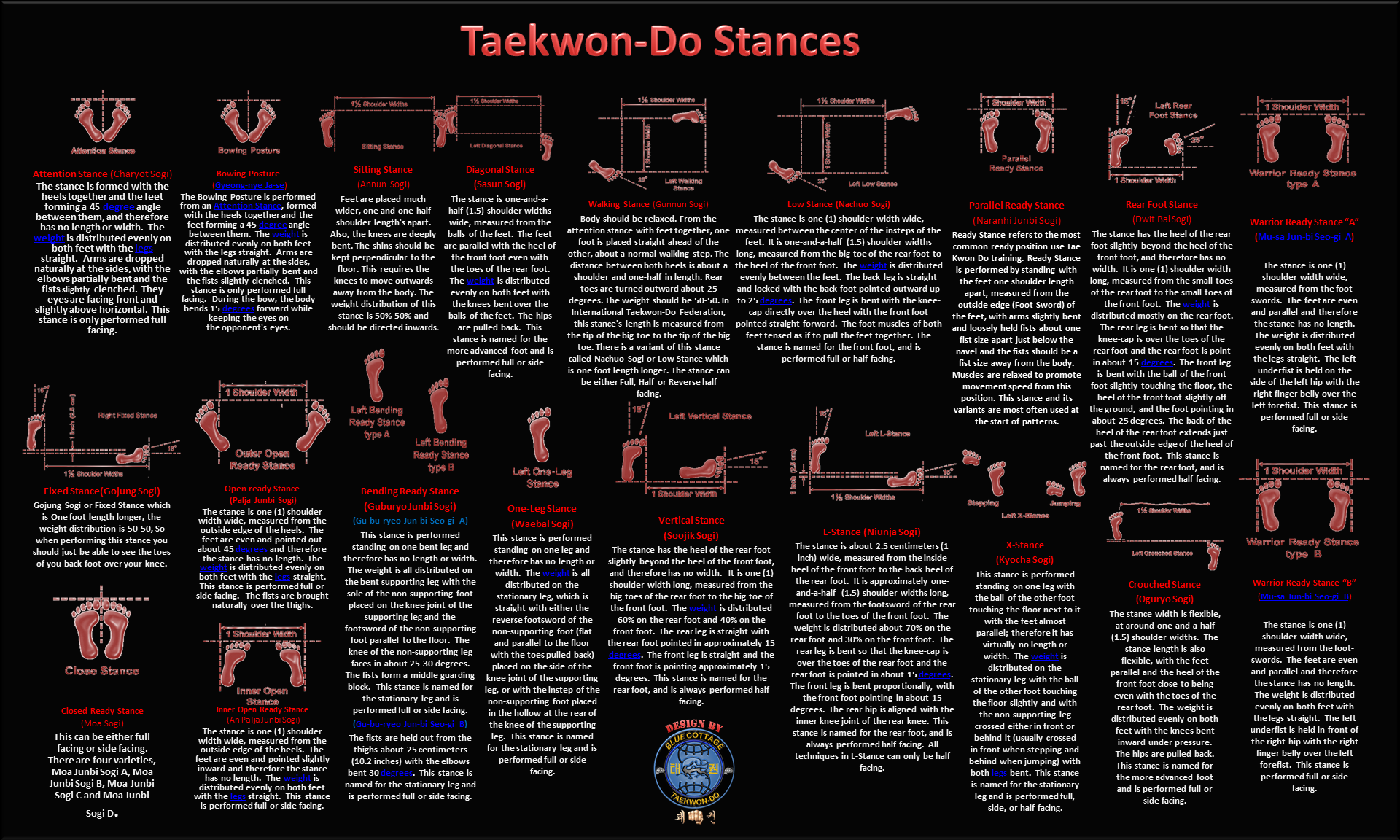 the way of traditional taekwondo pdf