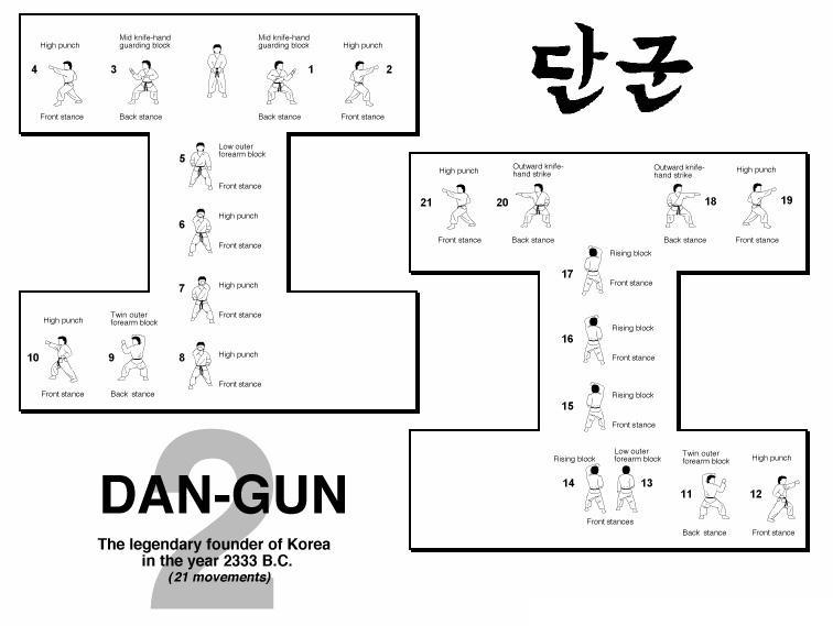 DAN-GUN
